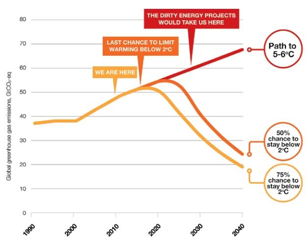 ecofys-climate-endgame